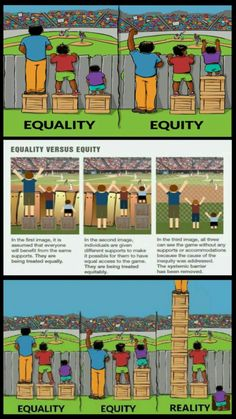 Fair is not Equal. Equality vs Equity. Systemic Barriers
