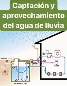 Smart City, Civilization, Ideas Para, Floor Plans, Construction, Architecture, Building, Design, Home Decor