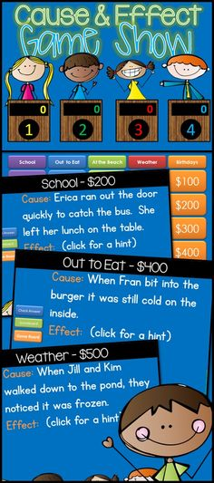 Cause and Effect Jeopardy style game show! Common Core aligned and excellent practice for your 2nd to 4th Grade students. With 25 practice problems, in a game show setting, your students will get lots of review.  Game Show categories include: School, Out to Eat, At the Beach, Weather Birthday  $