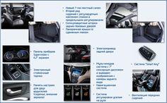 Купить автомобиль Hyundai Grand Santa Fe (Хендай Гранд Санта Фе) по низкой цене - модельный ряд от официального дилера «Аванта-Запад»