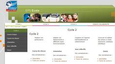 Des progressions et des séances en EPS pour tous les cycles Petite Section, Cycle 2, Sports, School Life, Montessori, School, Speed Racer, Collaborative Space, Learning