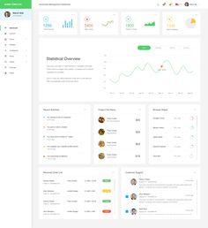 Restaurant management dashboard or admin template 2
