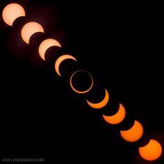 Annular Solar Eclipse May 2012 Grand Canyon National Park, National Parks, Solar Eclipse, Sky, Nikon, Physics, Arizona, Photography, Animation
