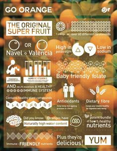 Oranges and their benefits
