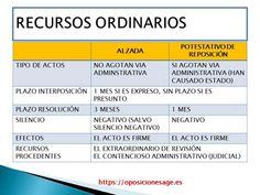 Mindfulness, Study, Cops, English, Google, Curriculum, Studio, Studying, English Language