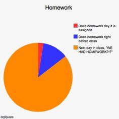 career job essay narrative text