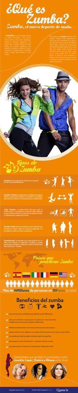 ¿Qué es la Zumba? Tipos de, origen y beneficios
