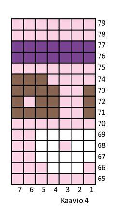 Sullavikat – Mia Sumellin villasukkaohje   Meillä kotona Bar Chart, Knitting, Words, Knits, Patterns, Tejidos, Block Prints, Tricot, Breien