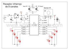 Interruptor a control remoto infrarrojo diagrama.