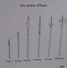 Château de Blois: la salle des gardes - culture et nature Culture, Blog, Guns, Blogging