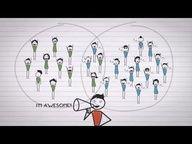 Er du ny på Google ? Tjek denne video ud den giver dig et lille overblik - What is Google  (Google Plus) and do I need it?