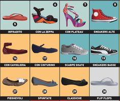 La tavola periodica delle scarpe da donna secondo Zalando