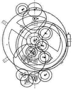 48 best the evolution of survey equipment unusual survey locations  diagram of the antikythera mechanism