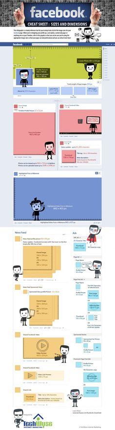 Facebook media dimensions cheat sheet : Comment choisir le bon format de ses publications facebook ?