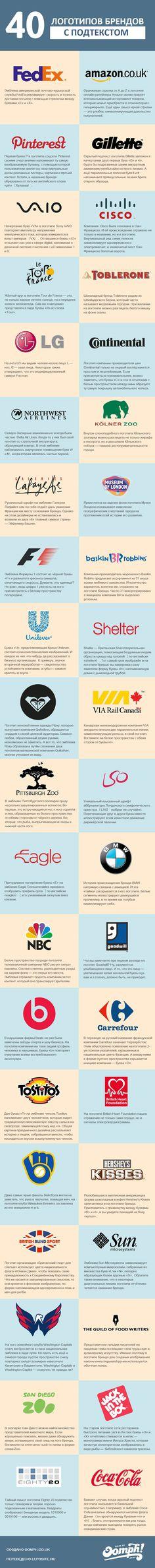 Ифографика: 40 логотипов брендов со скрытым смыслом