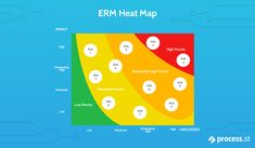 Basics of Enterprise Risk Management (ERM): How to Get Started Risk Management Strategies, Internal Control, Internal Audit, Heat Map, Process Improvement, High Risk, Natural Disasters, Lessons Learned, Priorities