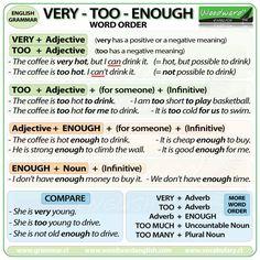 Vocabulary: Expressing Emotion Plus