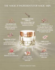 Hydrating Moisturiser: Charlotte's Magic Cream