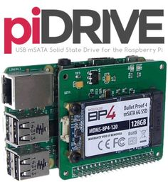 PiDrive – Gungho Labs – Home of the PiDrive