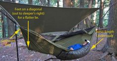 Great article by #hiking legend Andrew Skurka about different types of hammock tents and isolation. #Camp #tent