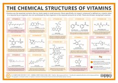 Today marks the anniversary of the death of Sir Frederick Gowland Hopkins, who discovered the necessity of vitamins in the diet. Here's a guide to the lot! http://wp.me/s4aPLT-vitamins