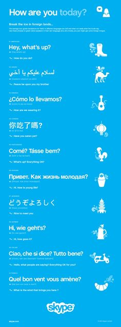 """Say """"How are you today?"""" like a local in different #Languages"""