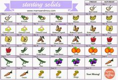 busy bee : Baby Talk : Calendar of foods to start baby on solids. This helps figure out if there are any allergies before mixing different foods. Minus the rice cereal! Making Baby Food, Starting Baby Food, Starting Baby On Solids, Starting Solid Foods, Introducing Solids, Introducing Baby Food, Baby Solid Food, Baby First Foods, Solids For Baby