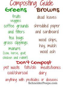 Handy chart for Composting!  Basically start with coffee grounds and dead leaves!