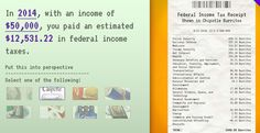 How many Chipotle burritos could students buy with the tax they pay to the federal government? Federal Income Tax, Federal Budget, Curriculum, Homeschool, Teacher Toolkit, Tax Day, Fun Math Activities, Financial Literacy, Chipotle