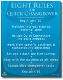 8 Rules for Quick Changeover Poster