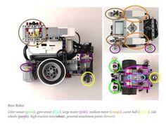 FLL Thunderbolts Robot Design - 2015 Trash Trek - YouTube