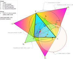 Static Geometry Diagram: Lester Circle Theorem, Triangle, Circumcenter, Nine-Point Center, First and Second Fermat Point. Circle Theorems, Quantum Physics, Dope Art, Geometric Art, Sacred Geometry, Maths, Distance, Triangle, College
