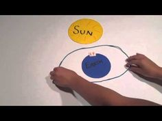 Super simple explanation of the tides. Great for younger kids.