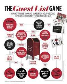 How to whittle down your guest list in one handy chart