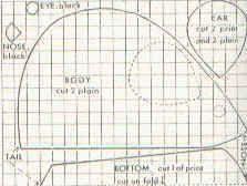 Mouse pattern chart