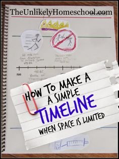 How to Make a Simple Timeline When Space is Limited (with a video tutorial} The Unlikely Homeschool