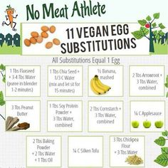 11 egg subsitutions--for when I'm out.