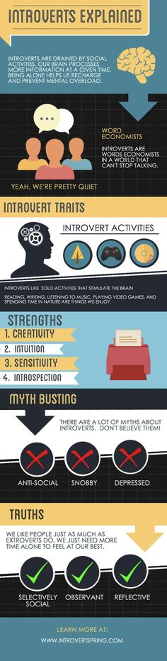 introverts explained introvert definition infographic