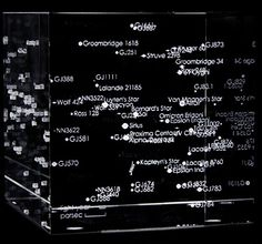 The Star Map Crystal is a glass cube that's been laser etched with a 3D map of our nearby stars.  Sol is in the center, and the map covers 5 parsecs in all directions, which is as far as Altair.  The map comes with a key describing each star and symbol.     Whether you're an astronomer learning to see the sky in 3D, a science fiction reader, a citizen of a spacefaring civilization, or just like to know where you stand, the Star Map is essential equipment.  Don't leave Earth without it!
