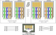 T568A T568B RJ45 Cat5e Cat6 Cable Wiring Diagram