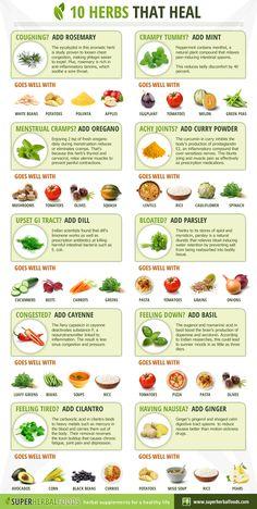 10 Herbs that Heal http://www.superherbalfoods.com/herbal-remedies/ten-herbs-that-heal.php