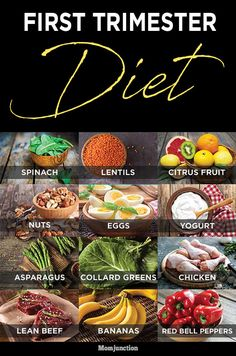 Foods To Eat When Pregnant: First Trimester Diet. Foods To Eat During Pregnancy First Trimester Pregnant Diet, Pregnant Healthy Eating, Pregnant Foods To Avoid, Things You Cant Eat While Pregnant, Recipes For Pregnant Women, Newly Pregnant, What You Eat, Foods To Eat, Diet Foods