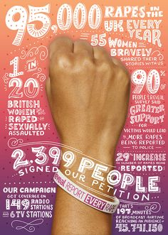 Report Every Rape Infographic by Shauna Lynn Panczyszyn for Reveal Magazine / hand lettering, hand type, editorial Chalk Lettering, Types Of Lettering, Graphic Design Typography, Lettering Design, Typography Books, Typography Poster, Typography Inspiration, Graphic Design Inspiration, Poster Layout