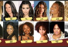 African American Hair Type Chart | The Great Debate on the Hair Type Chart: Is it Useful? « MadameNoire ... Big Natural Hair, Natural Hair Types, Curly Hair Types, Types Of Curls, Curl Types, Curly 3a, Au Natural, Zooey Deschanel, Caviar