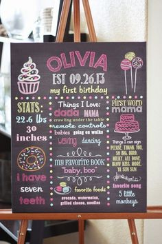 41 Super Ideas Baby First Year Birthday Chalkboard Signs Girl First Birthday, Baby Birthday, First Birthday Parties, 1st Birthday Board, 1st Birthday Party Ideas For Girls, 1 Year Birthday, Birthday Message, Fete Emma, Hungry Caterpillar Party