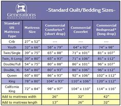 This handy chart provides you with the suggested quilt sizes for