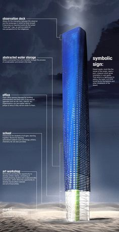 The Hydro Aero Device is a self-sufficient skyscraper that finds moisture in the desert air by means of condensation. Electricity is generated by the kinetic energy resulting from the friction created by the effect wind has on light piezoelectric strips. Designer: Bartłomiej Gowin and Tomasz Janus | via YankoDesign.com