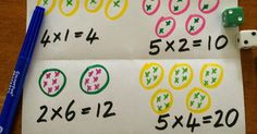 This is a really simple activity for developing the concept of multiplication.     I start by having the children fold their paper into eigh...