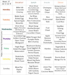 Week 27 – Weekly Menu Planner by Madhuli by 'My Food Court' Vegetarian Menu, Vegan Menu, Weekly Menu Planners, Meal Planner, Healthy Weekly Meal Plan, Indian Meal, Ayurvedic Diet, Menu Printing, Happy Week