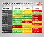Product Comparison PowerPoint